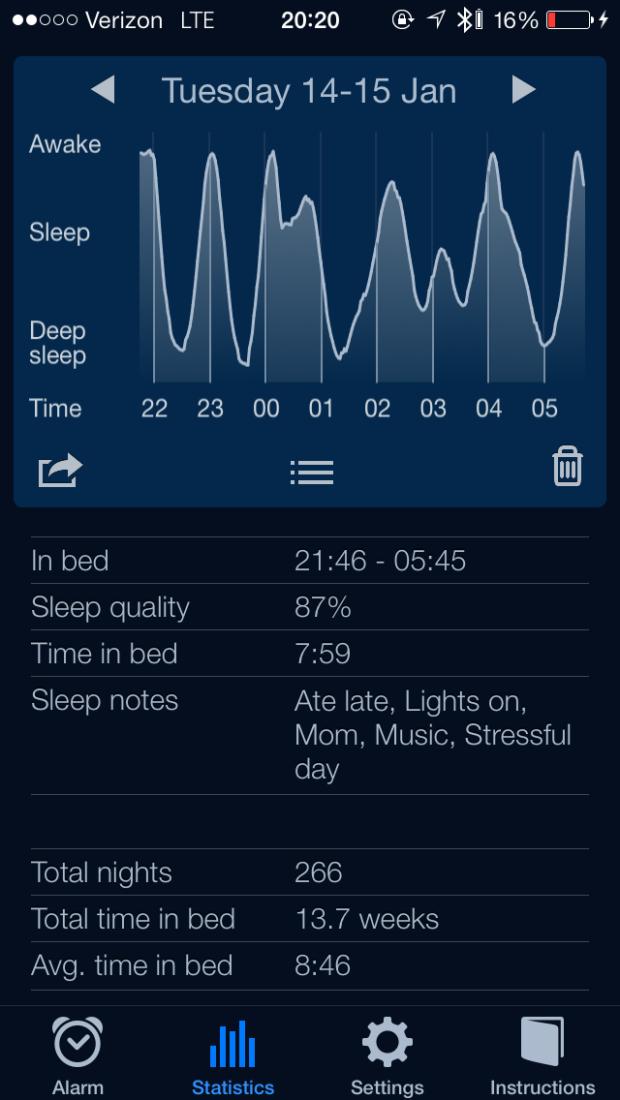 Hot Buzz – Sleep Cycle