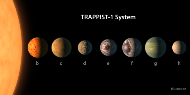 trappist-1system